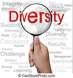 Diversity, word in Magnifying glass ,business background