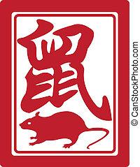 Chinese zodiac. - Chinese zodiac, the mouse.