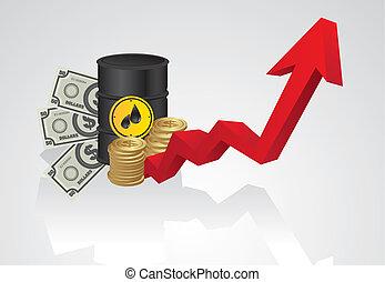 low value of petroleum