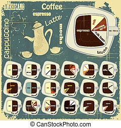 Vintage infographics set - types of coffee drinks - vector...