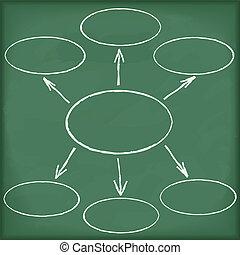 Blank diagram on blackboard