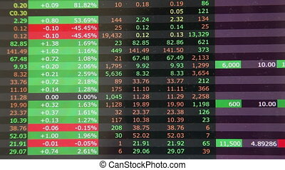 Good day for Stock market timelapse - Real trading screen...