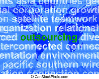 Outsourcing Word Meaning Subcontracting Offshoring Or...