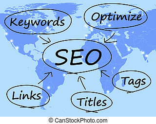 SEO Diagram Shows Use Of Keywords Links Titles And Tags -...