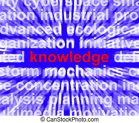 Knowledge Word Showing Education Wisdom And Learning