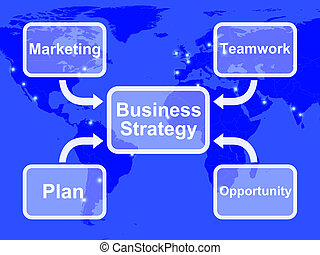 Business Strategy Diagram Showing Teamwork And Plan
