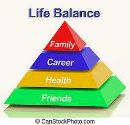 Life Balance Pyramid Shows Family Career Health And Friends...