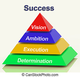 Success Pyramid Showing Vision Ambition Execution And...