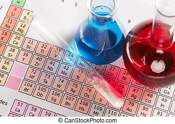 periódico, tabla, químicos