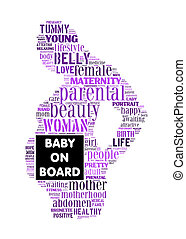 Pregnancy info-text word clouds - Pregnancy info-text...