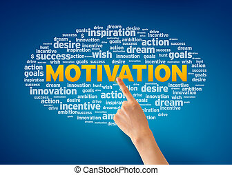 Motivation - Hand pointing at a Motivation word cloud on...