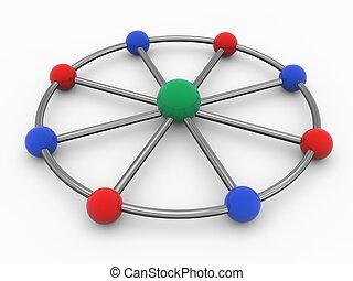 3d client server network