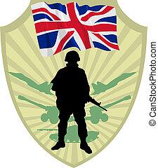 Army of United Kingdom