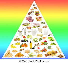 food pyramid - variety of food on white background, forming...