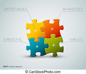 Vector SWOT illustration made from puzzle pieces - Vector...