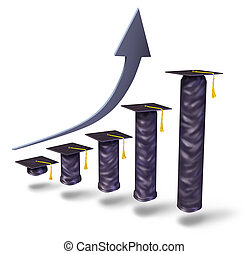 Education costs - School tuition rising with graduation caps...