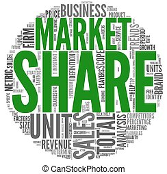 Market share concept in tag cloud - Market share and sales...
