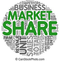 Market share concept in tag cloud