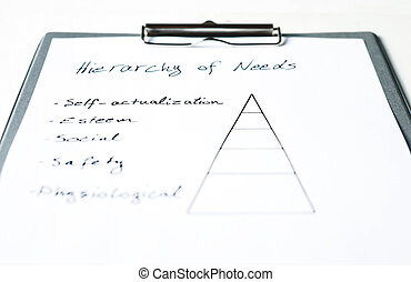 Hierarchy of needs - The pyramid theory of the development...