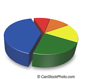 Empty 3D pi chart - Blank 3D pie chart isolated on a white...