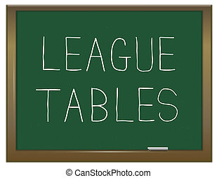 League tables. - Illustration depicting a green chalk board...