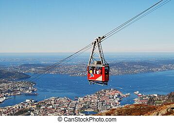 cable car in Bergen - At ulriken in Bergen Norway