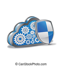 Cloud computing with security - EPS 10