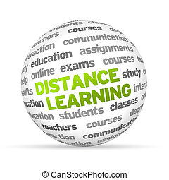 Distance Learning - 3d Distance Learning Word Sphere on...