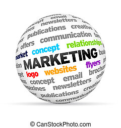 Marketing 3D Word Sphere on white background.