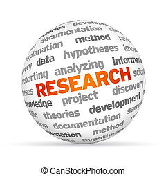 Research - 3d Research Word Sphere on white background.