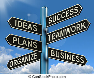Success Ideas Teamwork Plans Signpost Shows Business Plans...