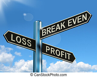 Loss Profit Or Break Even Signpost Shows Investment Earnings...