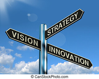 Vision Strategy Innovation Signpost Showing Business...
