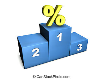 Percent Champion - Podium for top position with percentage...