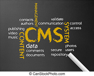 Content Management System - Dark chalkboard with the word...