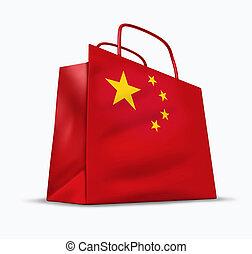 chino, Mercado