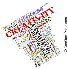 Creativity wordcloud