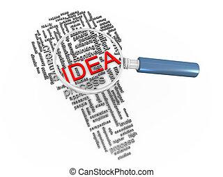 Magnifier bulb idea wordcloud