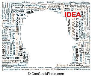 Human head  wordcloud
