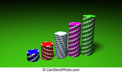 Las Vegas Chips Graph