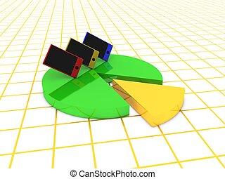 3d telephones on pie chart