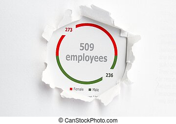 Employees concept