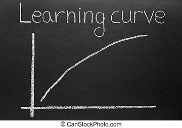 A steep learning curve drawn on a blackboard.