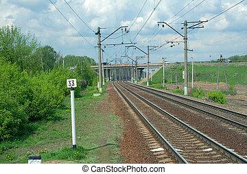 Railway prospect