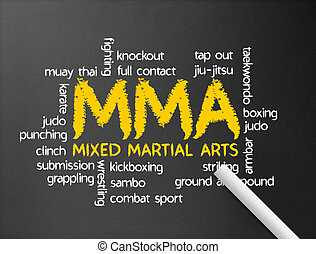 Mixed Martial Arts - Dark chalkboard with the word MMA...
