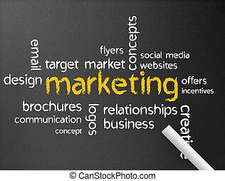 Marketing - Dark chalkboard with a marketing Illustration