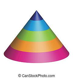 pyramid ranking