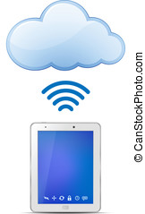 Tablet PC and Cloud computing