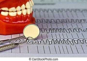 équipement, dentaire, Outils, Diagramme