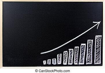 barra, gráfico